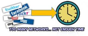 5 cách để tránh sự phân mảnh trong việc sử dụng Social Media (phần 1)