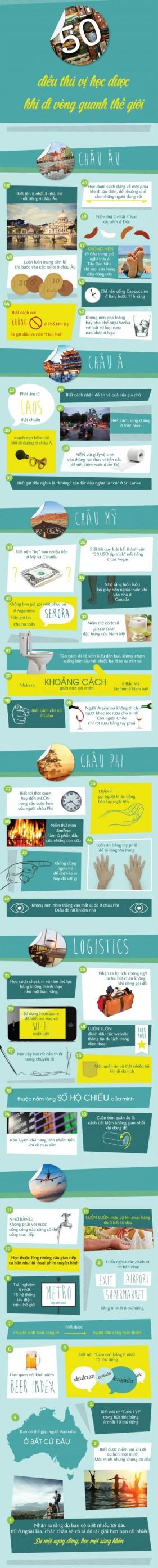 50 điều thú vị học được khi đi khắp thế giới