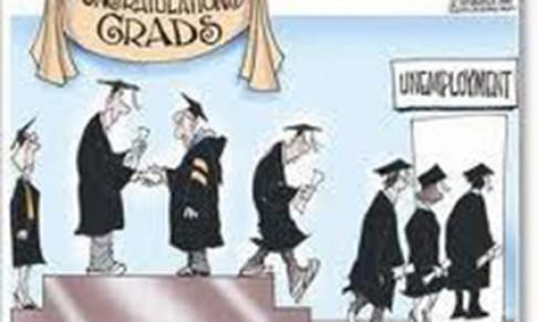 20% thanh niên có trình độ đại học thất nghiệp