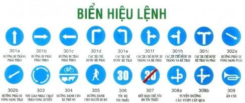 Biển báo hiệu lệnh đường bộ VN
