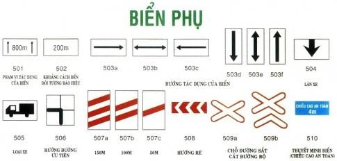 Biển phụ đường bộ Việt Nam