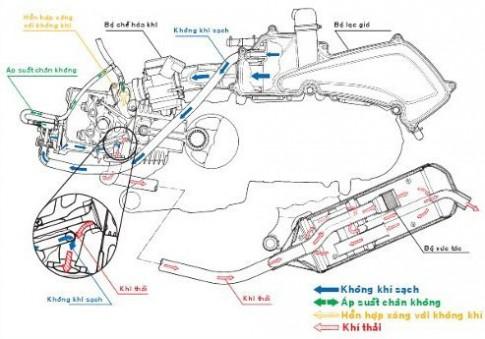 Suzuki SkyDrive 125cc - Xe tay ga cho người cá tính