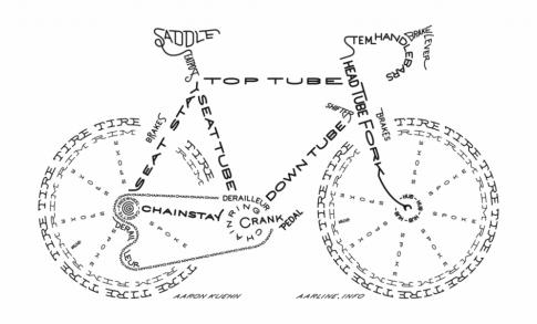 Tìm hiểu các bộ phận xe đạp P1 Khung xe (Sườn xe)