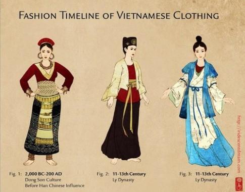 Trang phục Phụ Nữ Việt Nam từ 4000 năm nay