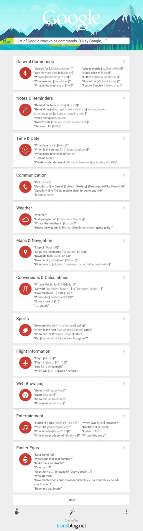 60 câu thoại tiếng Anh cho Google Now
