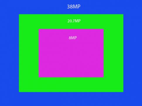 Camera 41MP, 20.7MP và 8MP khác nhau như thế nào?