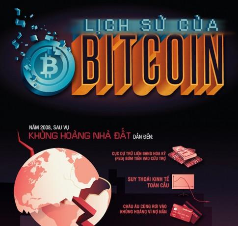 Infographic: Nhìn lại chặng đường thăng trầm 5 năm qua của Bitcoin