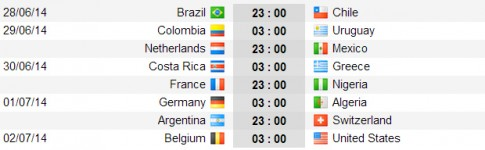 Lịch thi dấu vòng Knock out 1/16 World Cup 2014
