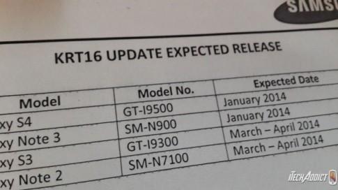 Rò rỉ lộ trình update KitKat 4.4 cho nhà Samsung