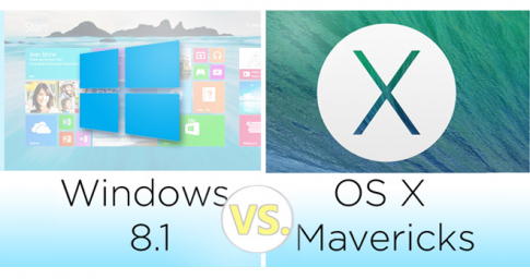 Windows 8.1 vs OS X Mavericks so tài trên Mac OS
