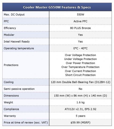 Đánh giá bộ nguồn Cooler Master G550M (P1)