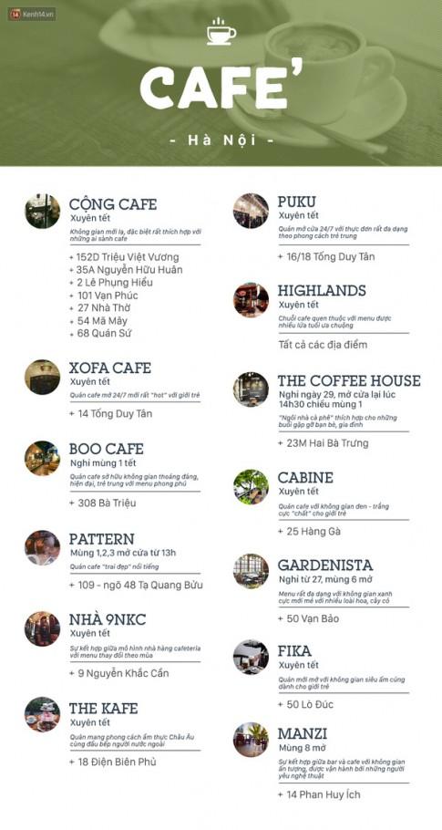 Danh sách quán xá bán buôn xuyên Tết ở hai đầu cầu Hà Nội - Sài Gòn