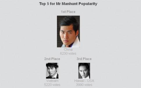 Nam Thành xếp thứ 2 bình chọn qua mạng tại Manhunt