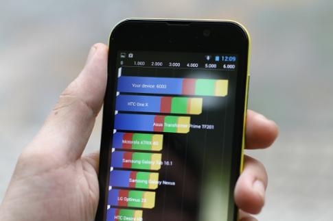 10 điểm nhấn của smartphone RACER