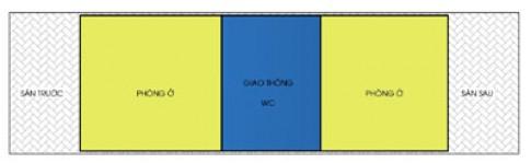 4 phương án nhà 5 x 18 m