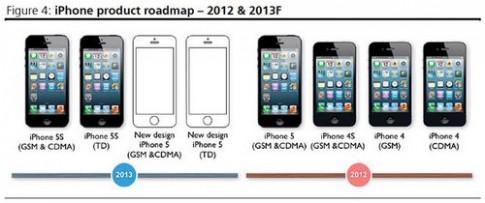 Apple có thể ra iPhone 5S và một model giá rẻ vào tháng 6