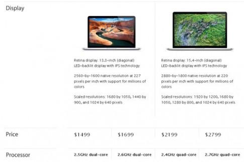 Apple hạ giá MacBook Pro Retina 13 inch