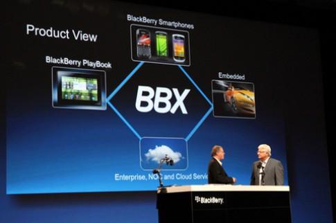 BBX của BlackBerry được đổi tên thành BlackBerry 10