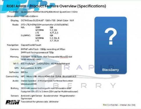 BlackBerry 10 Aristo dùng chip lõi tứ 1,5 GHz