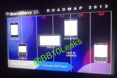 BlackBerry có thể ra máy tính bảng cuối năm nay