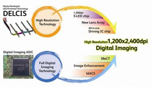 'Cách mạng' in ấn với công nghệ đầu in S-LED