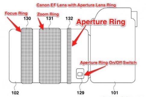 Canon nghiên cứu đưa vòng chỉnh khẩu độ lên ống kính
