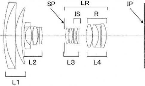 Canon sắp có ống kính 15-105mm f/3.5-5.6 IS USM