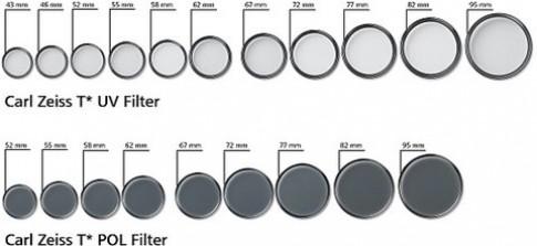 Carl Zeiss bổ sung kính lọc các cỡ