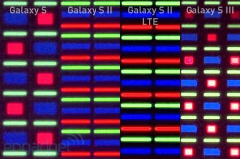 Cấu trúc màn hình S III tương tự Nexus