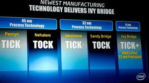 Chip mới của Intel cho thời gian chờ tới 10 ngày