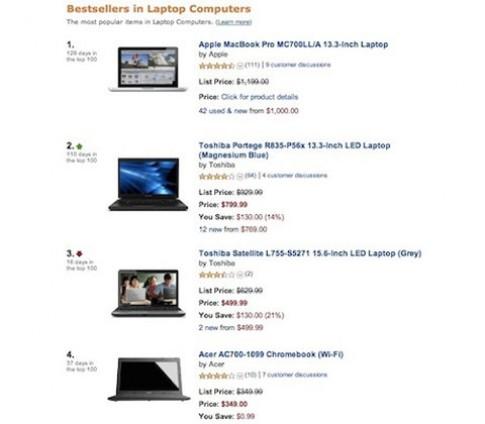 Chromebook mới ra đã bán tốt tại Mỹ