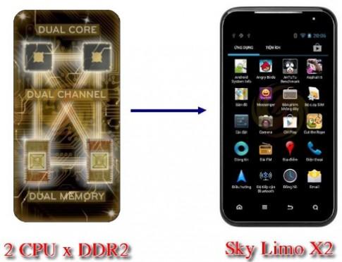 Điện thoại Sky Limo X2 dùng công nghệ đa phân luồng