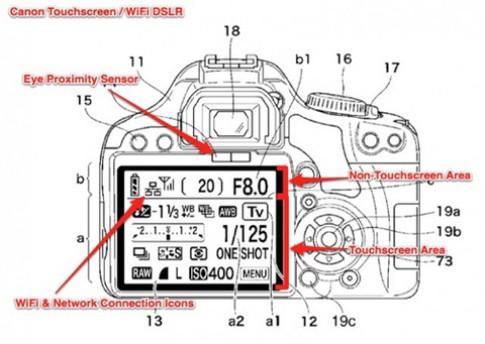 DSLR của Canon có thể thêm màn hình cảm ứng, Wi-Fi