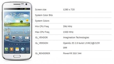Galaxy Premier dùng vi xử lý lõi kép 1,5 GHz