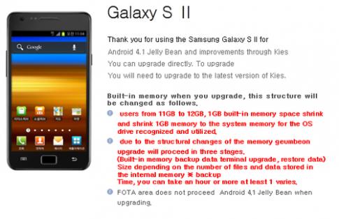 Galaxy S II sắp lên Jelly Bean, thêm tính năng của S III