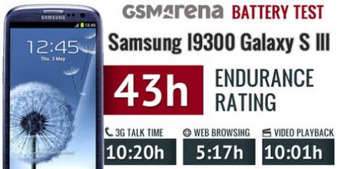 Galaxy S III pin tốt hơn One X