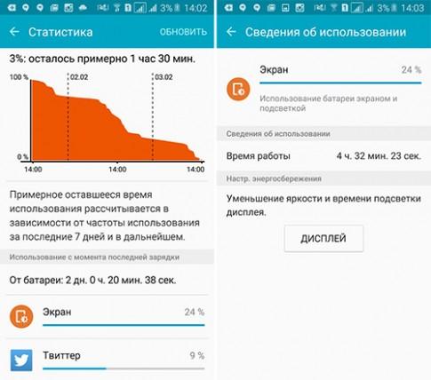 Galaxy S7 sẽ có pin dùng được 2 ngày cho mỗi lần sạc