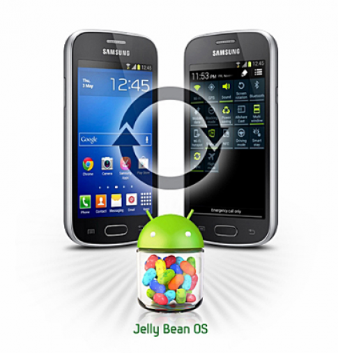 Galaxy Trend Lite tạo ưu thế từ nền tảng Android mở