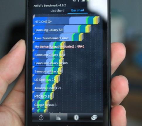 HTC One X có cấu hình vô địch