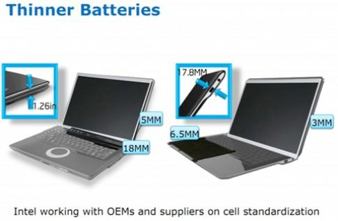 Intel giới thiệu chuẩn pin mới cho ultrabook