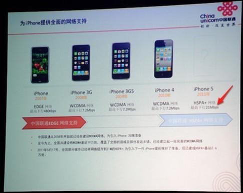 iPhone 5 của China Unicom sẽ hỗ trợ HSPA
