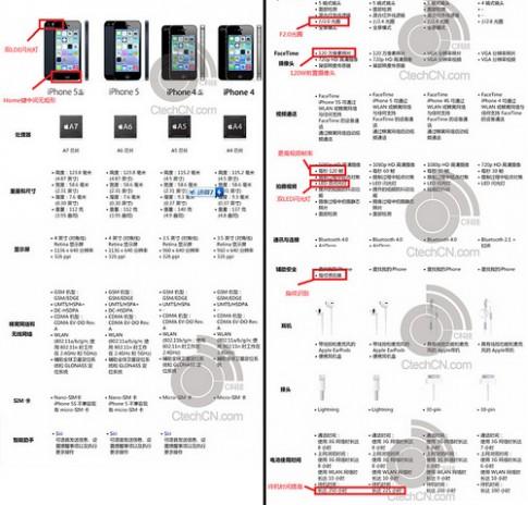 iPhone 5C chạy iOS 7 lộ diện sát ngày ra mắt