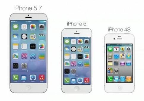 iPhone 6 5,5 inch có thể lùi ra mắt đến năm 2015