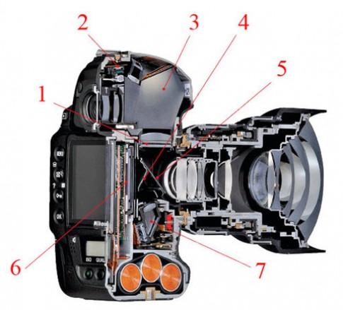 Khám phá cơ cấu quang học Nikon D3