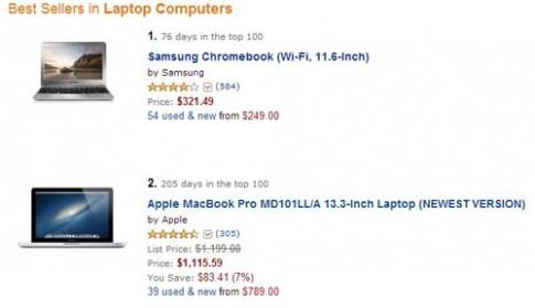 Laptop bán tốt nhất trên Amazon chạy Chrome OS