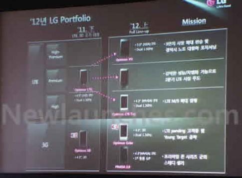LG chuẩn bị ra mắt smartphone Android 4.0 tháng tới