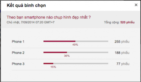 LG G Pro 2 chup anh dep hon Oppo Find 7 va HTC One E8
