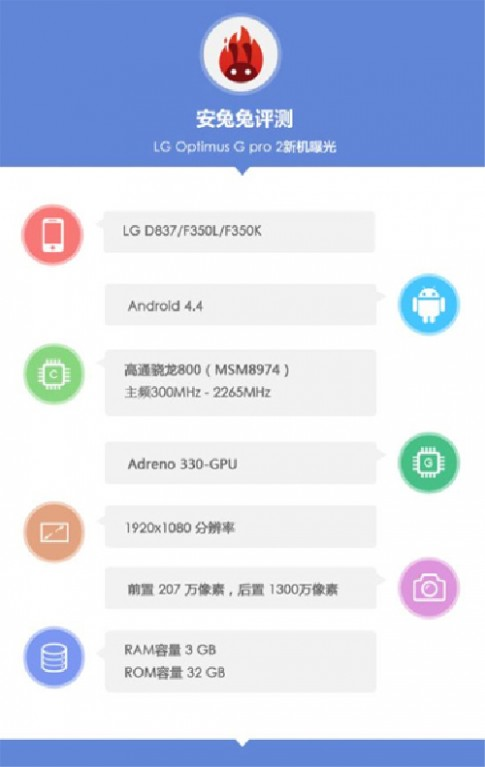 LG G Pro 2 sẽ hỗ trợ quay video 4K
