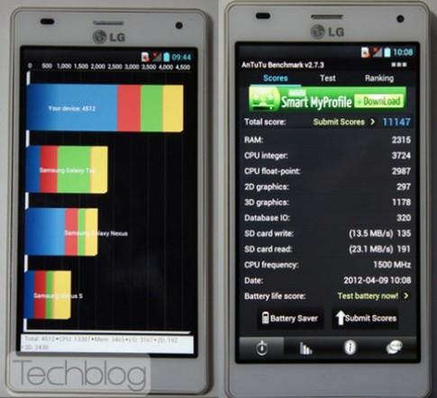 LG Optimus 4X HD so benchmark với HTC One X