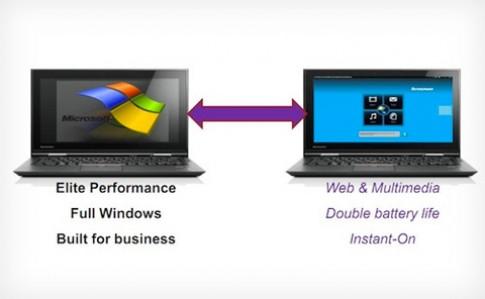 Lộ tin ThinkPad X1 Hybrid chạy cả Windows và Android